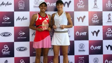Photo of Ankita Raina crowned as ITF 25K Women Thailand doubles champion